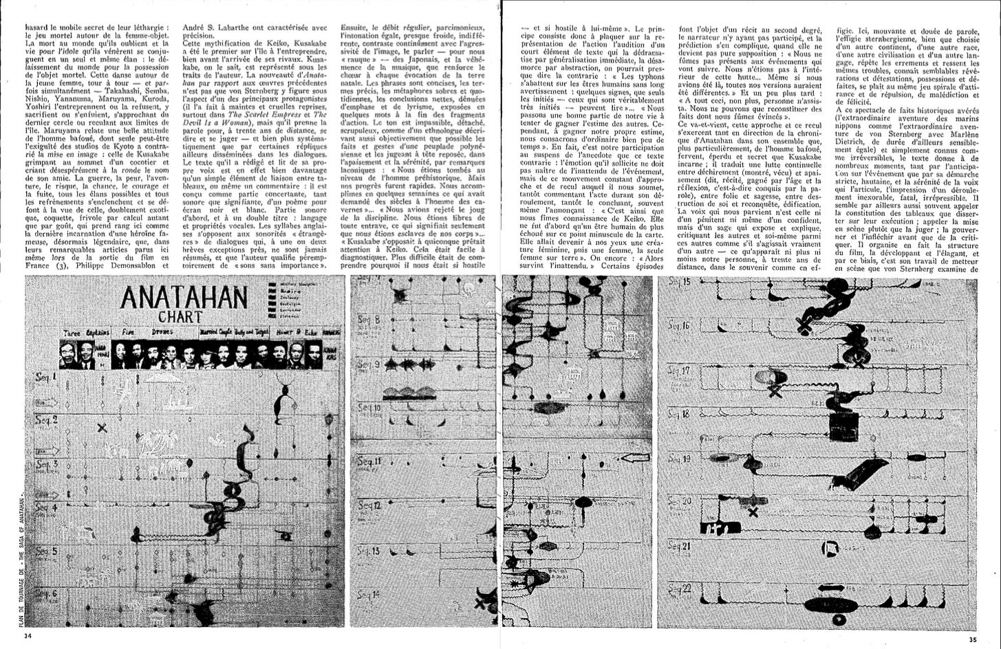 Cahiers du cinéma n°168, juillet 1965. Pages 34 et 35 : diagramme d'Anatahan en illustration d'« Une aventure de la lumière » de Claude Ollier.